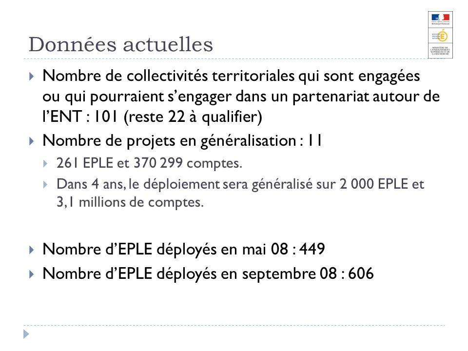 Données actuelles Nombre de collectivités territoriales qui sont engagées ou qui pourraient sengager dans un partenariat autour de lENT : 101 (reste 22 à qualifier) Nombre de projets en généralisation : 11 261 EPLE et 370 299 comptes.
