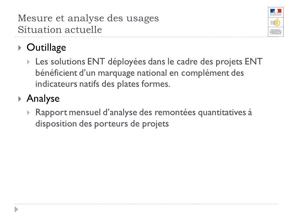 Mesure et analyse des usages Situation actuelle Outillage Les solutions ENT déployées dans le cadre des projets ENT bénéficient dun marquage national en complément des indicateurs natifs des plates formes.