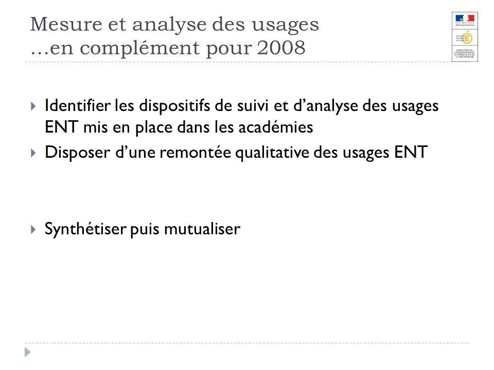Mesure et analyse des usages …en complément pour 2008 Identifier les dispositifs de suivi et danalyse des usages ENT mis en place dans les académies Disposer dune remontée qualitative des usages ENT Synthétiser puis mutualiser