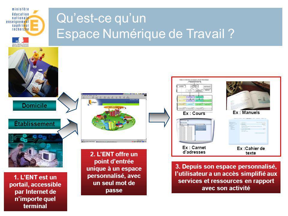 Novembre 2006 2 Quest-ce quun Espace Numérique de Travail .