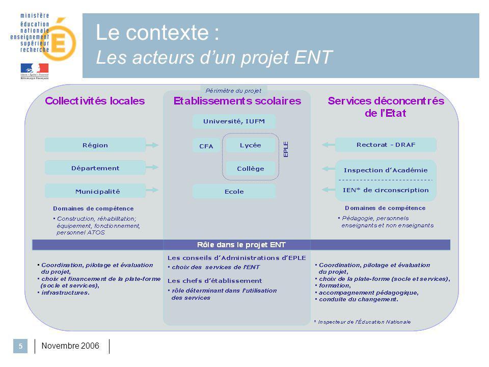 Novembre 2006 5 Le contexte : Les acteurs dun projet ENT