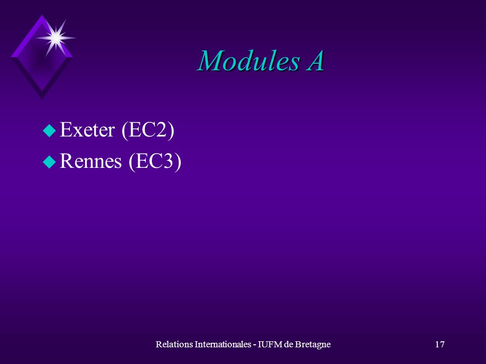 Relations Internationales - IUFM de Bretagne16 Les modules ISTEPEC EC2: avec mobilité EC3: sans mobilité u Modules A: Europe et modernité u Modules B: Europe et diversité u Modules C: Europe et citoyenneté