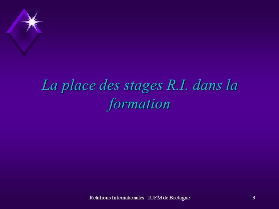 Relations Internationales - IUFM de Bretagne2 Plan de la présentation u La place des stages R.I.
