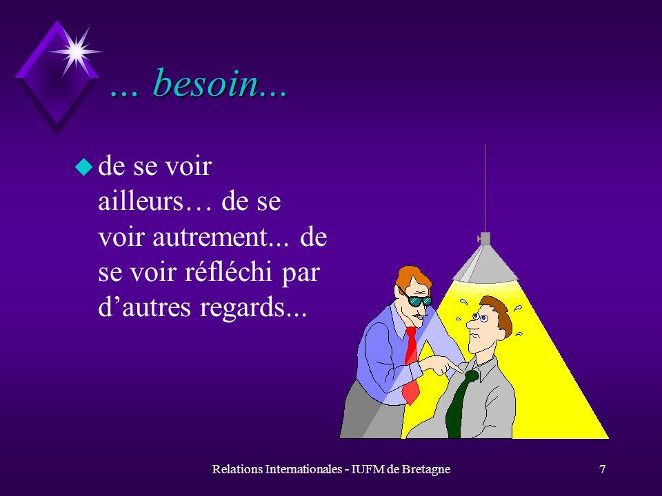 Relations Internationales - IUFM de Bretagne6 u de contacts avec des collègues et des établissements dans dautres pays, autour dun projet commun… …besoin…