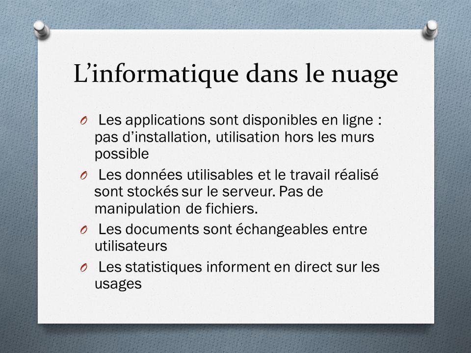 Linformatique dans le nuage O Les applications sont disponibles en ligne : pas dinstallation, utilisation hors les murs possible O Les données utilisa