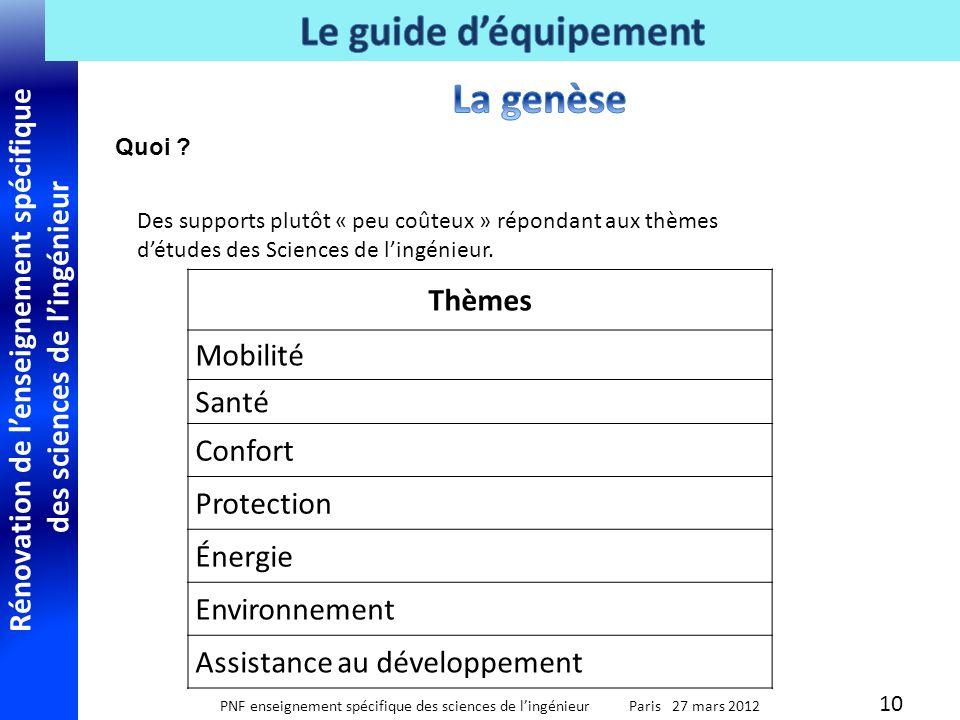 Rénovation de lenseignement spécifique des sciences de lingénieur PNF enseignement spécifique des sciences de lingénieur Paris 27 mars 2012 Quoi .