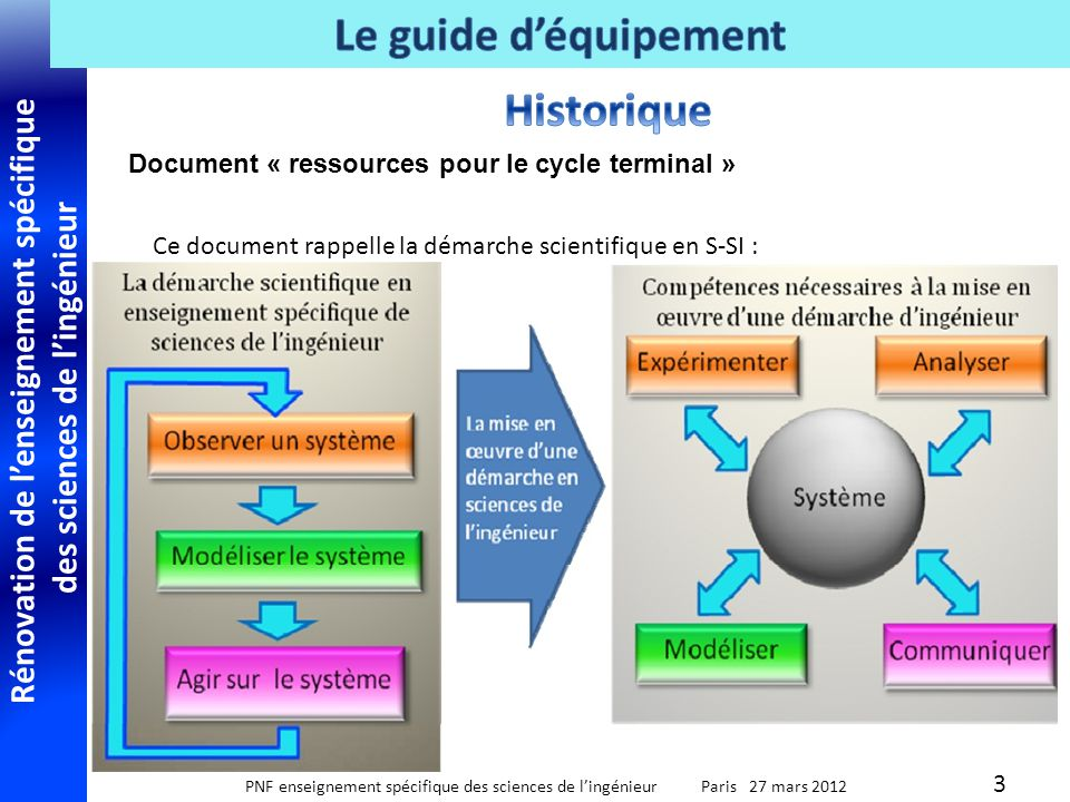 Rénovation de lenseignement spécifique des sciences de lingénieur PNF enseignement spécifique des sciences de lingénieur Paris 27 mars 2012 Ajouts au texte ; chapitre 2.1.3.