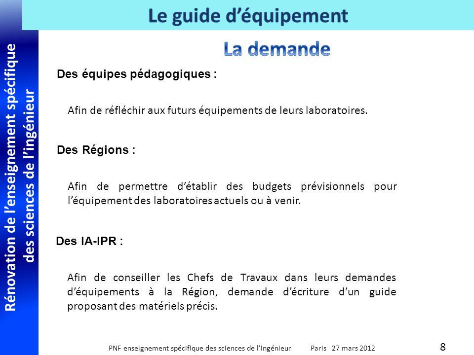 Rénovation de lenseignement spécifique des sciences de lingénieur PNF enseignement spécifique des sciences de lingénieur Paris 27 mars 2012 Qui .