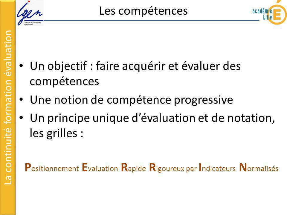 Les compétences Un objectif : faire acquérir et évaluer des compétences Une notion de compétence progressive Un principe unique dévaluation et de nota