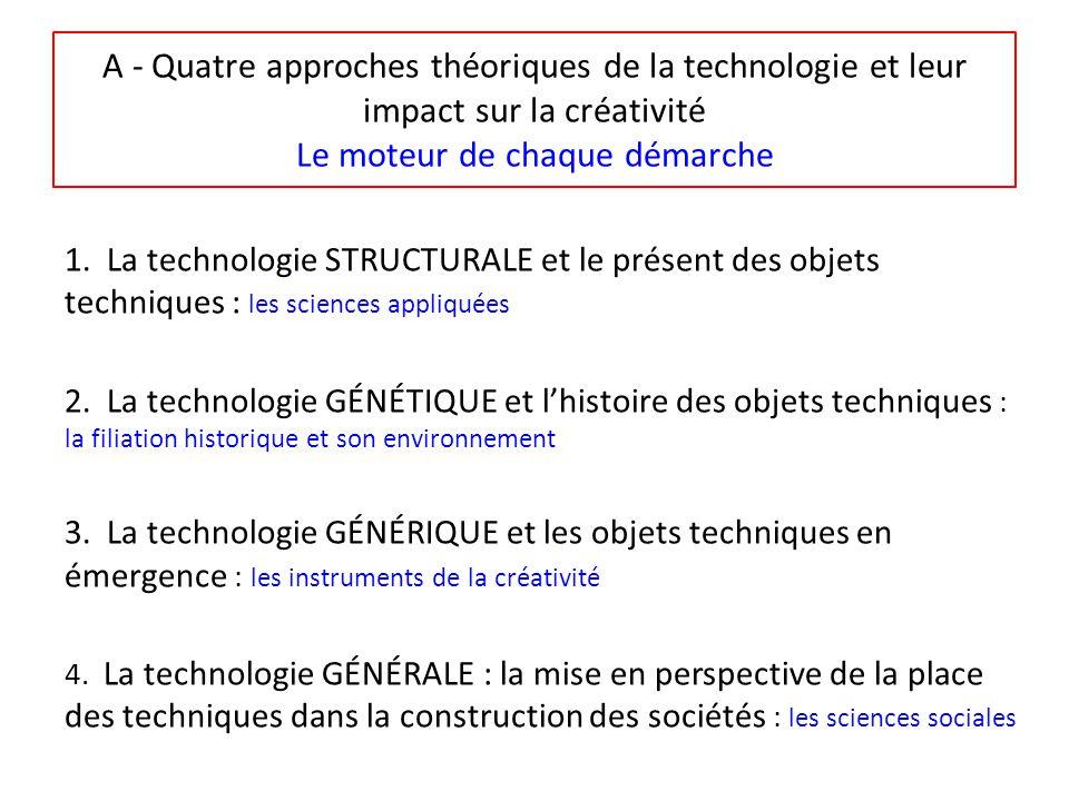 A - Quatre approches théoriques de la technologie et leur impact sur la créativité Le moteur de chaque démarche 1.