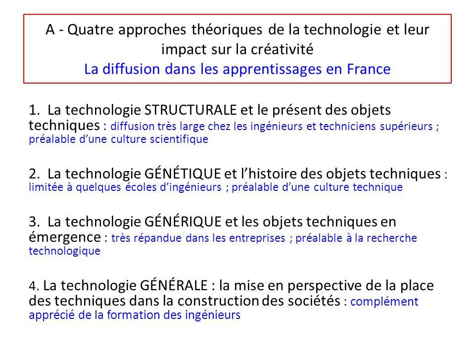 A - Quatre approches théoriques de la technologie et leur impact sur la créativité La diffusion dans les apprentissages en France 1.