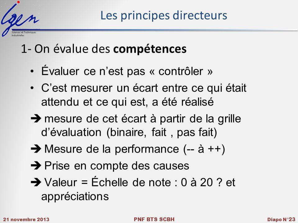21 novembre 2013 PNF BTS SCBH Diapo N° 23 Les principes directeurs Évaluer ce nest pas « contrôler » Cest mesurer un écart entre ce qui était attendu et ce qui est, a été réalisé mesure de cet écart à partir de la grille dévaluation (binaire, fait, pas fait) Mesure de la performance (-- à ++) Prise en compte des causes Valeur = Échelle de note : 0 à 20 .