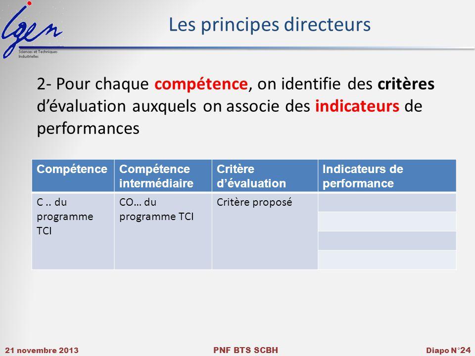 21 novembre 2013 PNF BTS SCBH Diapo N° 24 CompétenceCompétence intermédiaire Critère dévaluation Indicateurs de performance C..