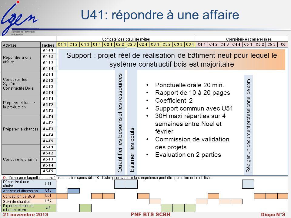 21 novembre 2013 PNF BTS SCBH Diapo N° 3 U41: répondre à une affaire Quantifier les besoins et les ressourcesEstimer les coûts Rédiger un document professionnel de com.