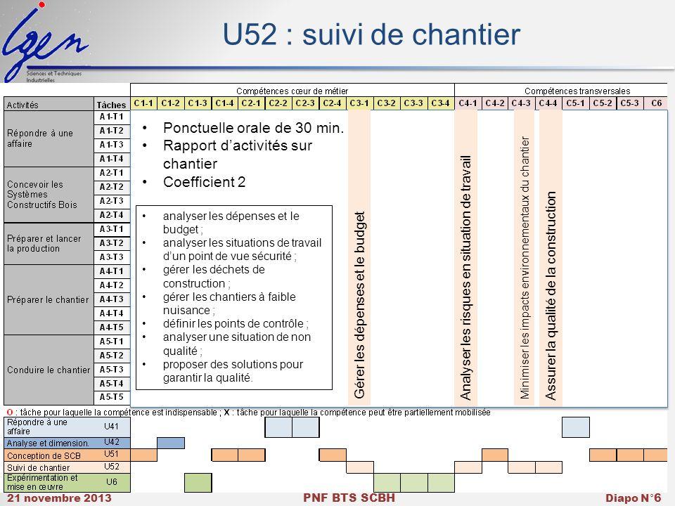 21 novembre 2013 PNF BTS SCBH Diapo N° 6 U52 : suivi de chantier Gérer les dépenses et le budget Analyser les risques en situation de travail Minimiser les impacts environnementaux du chantier Ponctuelle orale de 30 min.