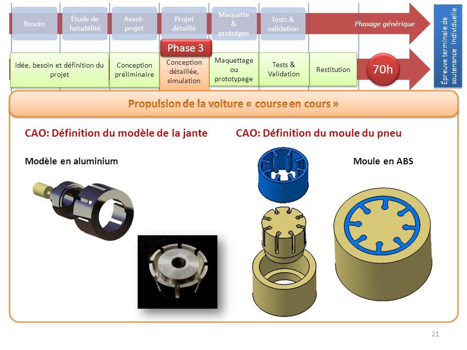 Épreuve terminale de soutenance individuelle 21 Phasage générique Besoin Avant- projet Projet détaillé Maquette & prototype Tests & validation Restitu