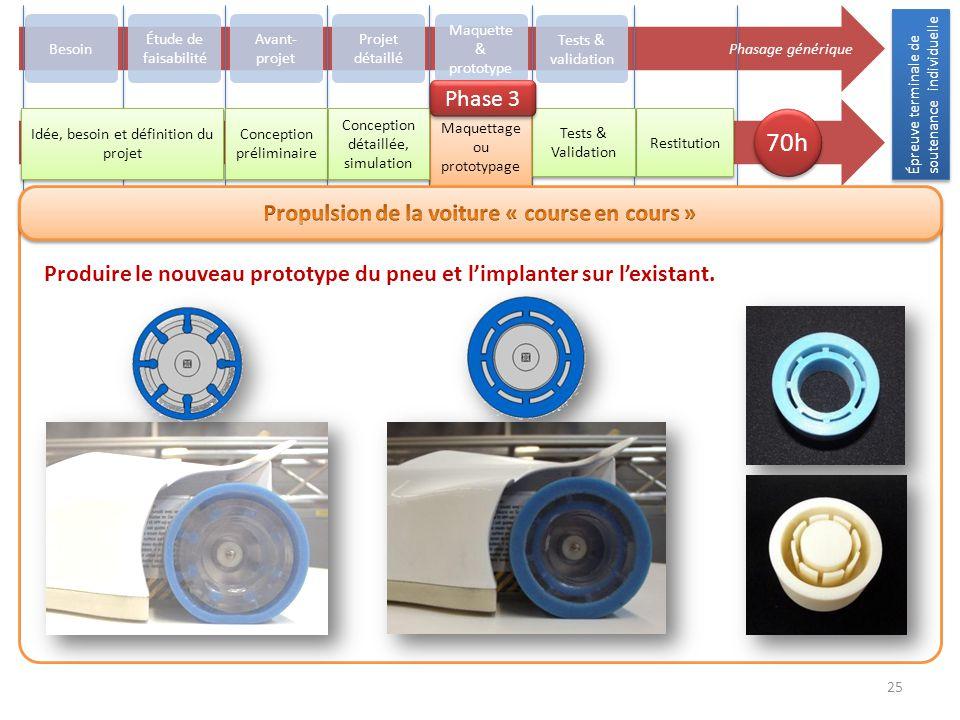 Épreuve terminale de soutenance individuelle 25 Phasage générique Besoin Avant- projet Projet détaillé Maquette & prototype Tests & validation Restitu