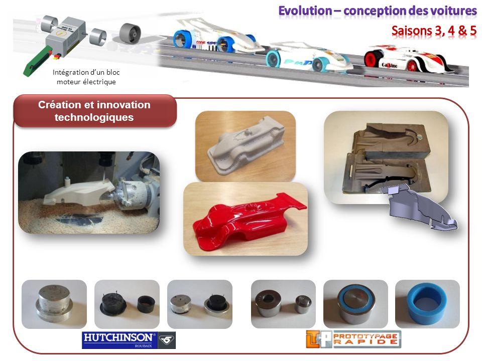Voiture « Course en cours » Création et innovation technologiques Intégration dun bloc moteur électrique