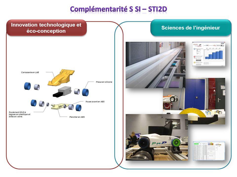 Voiture « Course en cours » Sciences de lingénieur Voiture « Course en cours » Innovation technologique et éco-conception