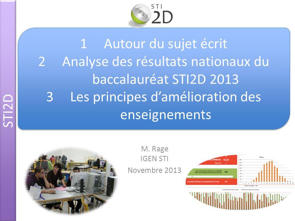M. Rage IGEN STI Novembre 2013 STI2D 1Autour du sujet écrit 2Analyse des résultats nationaux du baccalauréat STI2D 2013 3Les principes damélioration d