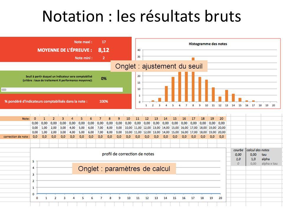 Notation : les résultats bruts Onglet : ajustement du seuil Onglet : paramètres de calcul