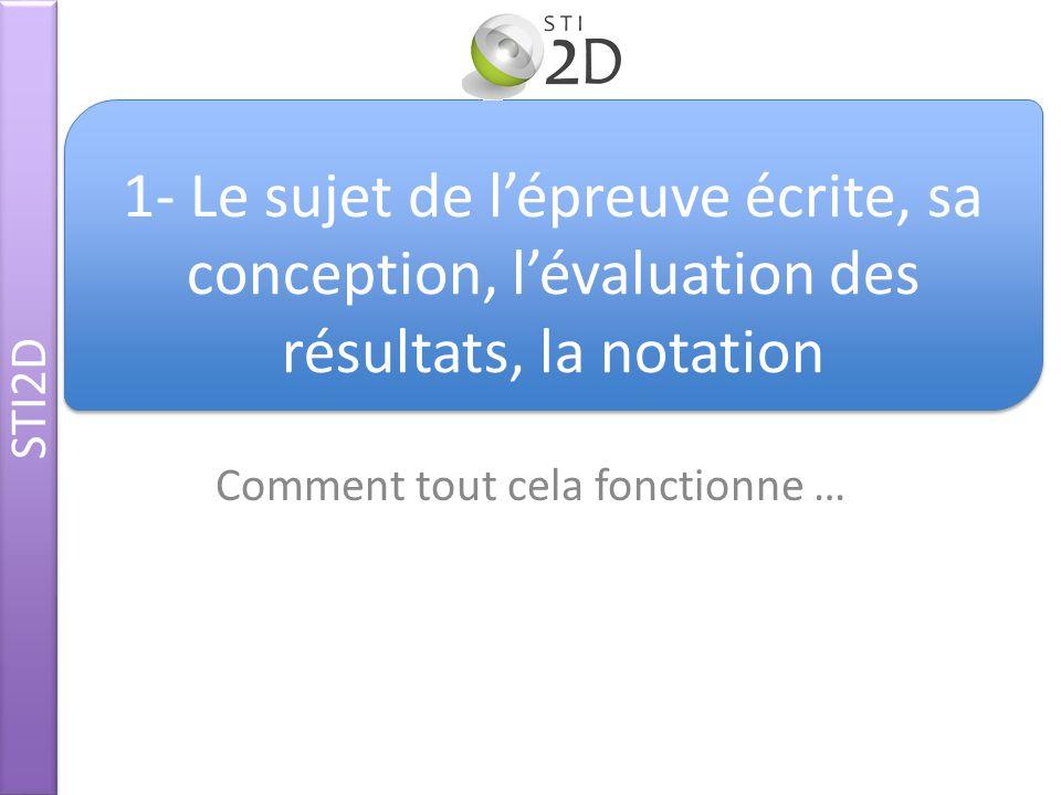 STI2D 1- Le sujet de lépreuve écrite, sa conception, lévaluation des résultats, la notation Comment tout cela fonctionne …