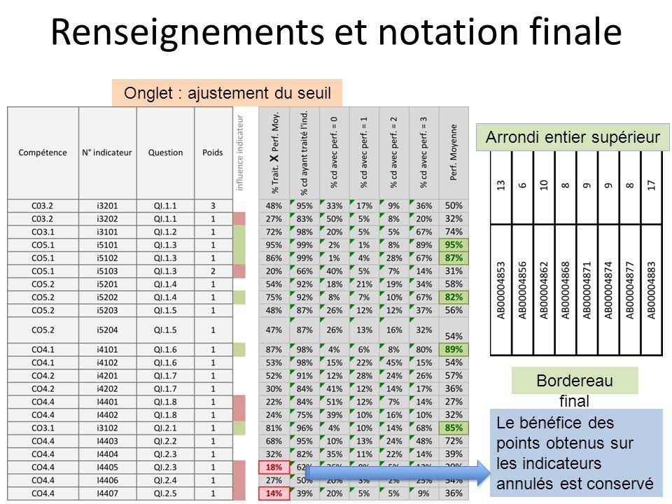 Renseignements et notation finale Bordereau final Arrondi entier supérieur Le bénéfice des points obtenus sur les indicateurs annulés est conservé Onglet : ajustement du seuil