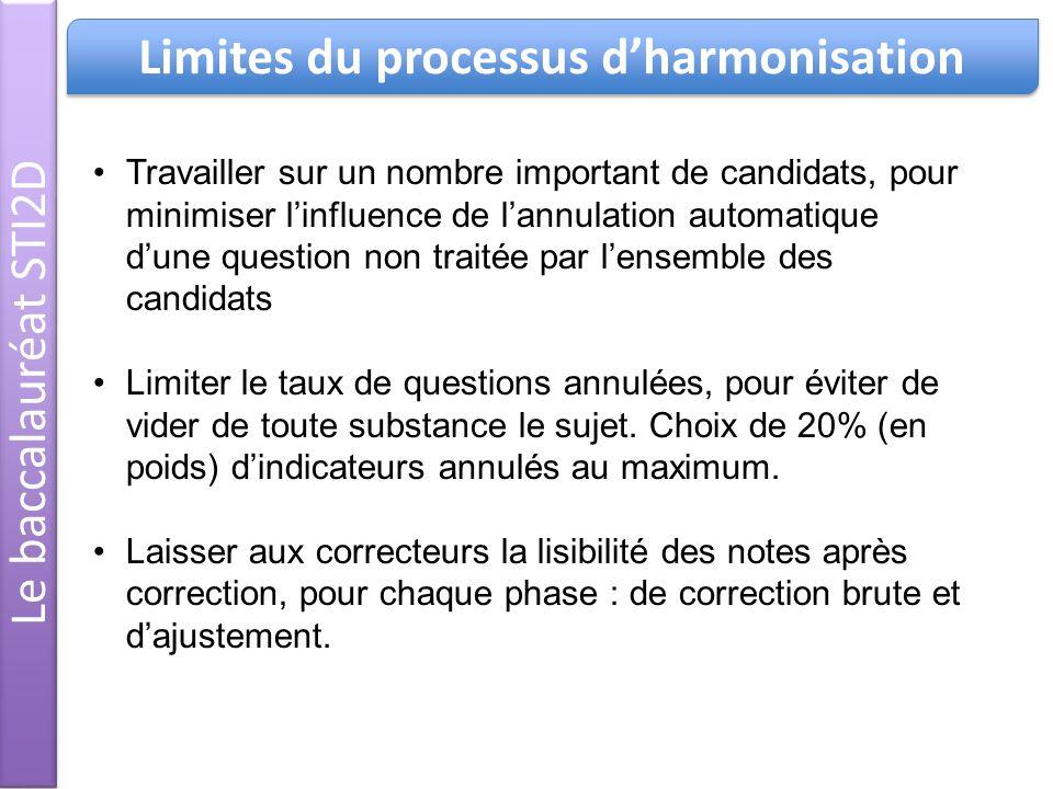 Travailler sur un nombre important de candidats, pour minimiser linfluence de lannulation automatique dune question non traitée par lensemble des cand