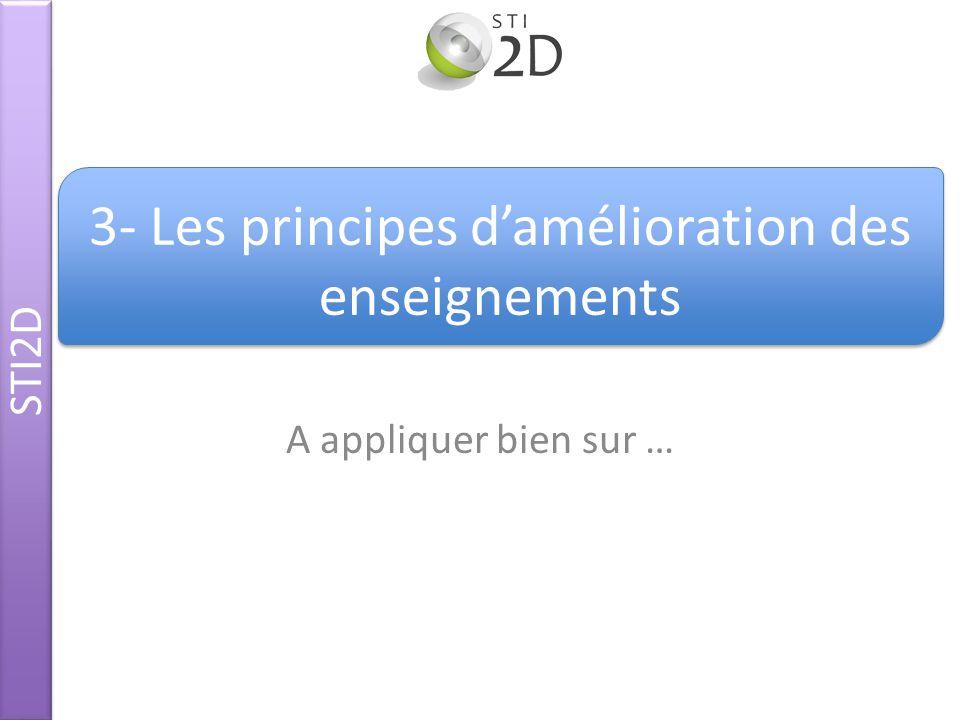 STI2D 3- Les principes damélioration des enseignements A appliquer bien sur …
