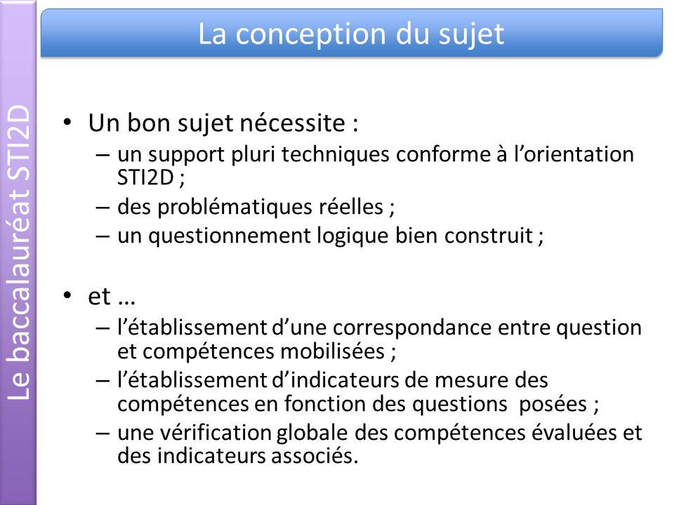 Un bon sujet nécessite : – un support pluri techniques conforme à lorientation STI2D ; – des problématiques réelles ; – un questionnement logique bien