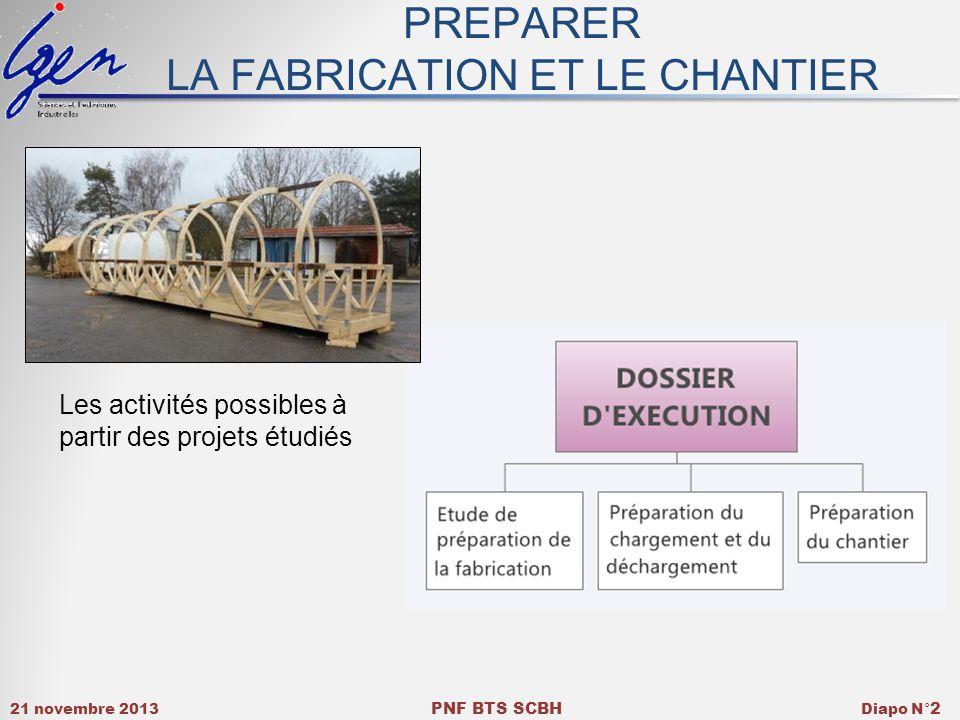 21 novembre 2013 PNF BTS SCBH Diapo N° 2 PREPARER LA FABRICATION ET LE CHANTIER Les activités possibles à partir des projets étudiés