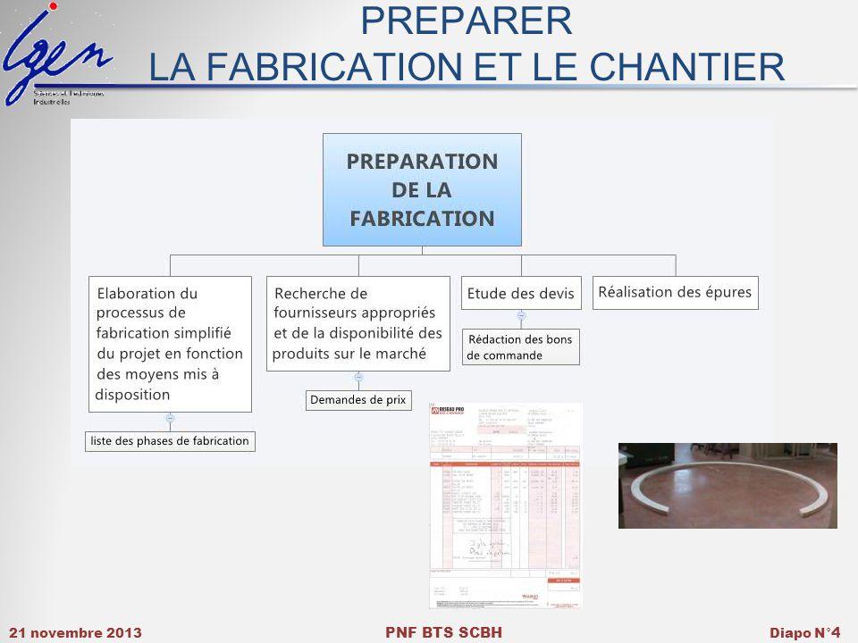 21 novembre 2013 PNF BTS SCBH Diapo N° 5 PREPARER LA FABRICATION ET LE CHANTIER