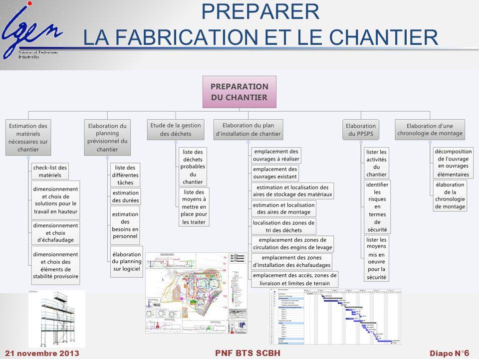 21 novembre 2013 PNF BTS SCBH Diapo N° 6 PREPARER LA FABRICATION ET LE CHANTIER