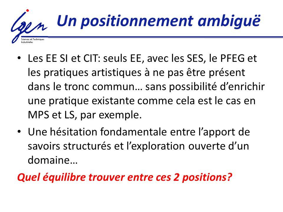 Un positionnement ambiguë Les EE SI et CIT: seuls EE, avec les SES, le PFEG et les pratiques artistiques à ne pas être présent dans le tronc commun… sans possibilité denrichir une pratique existante comme cela est le cas en MPS et LS, par exemple.