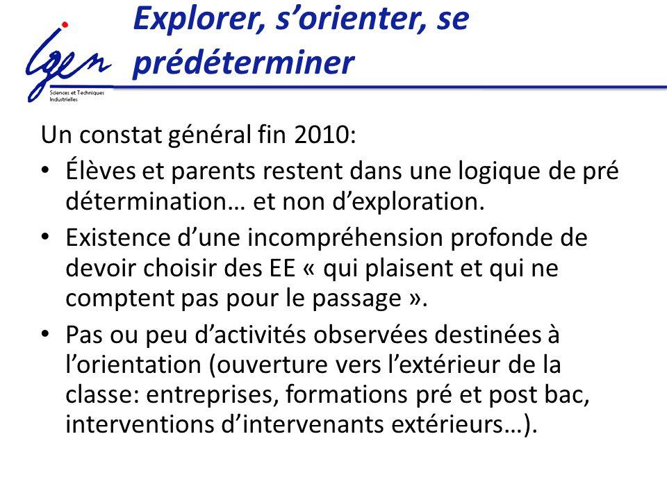 Explorer, sorienter, se prédéterminer Un constat général fin 2010: Élèves et parents restent dans une logique de pré détermination… et non dexploration.
