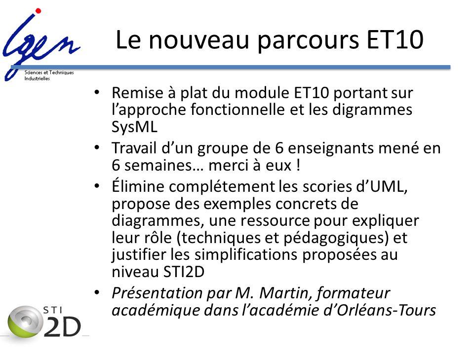 Le nouveau parcours ET10 Remise à plat du module ET10 portant sur lapproche fonctionnelle et les digrammes SysML Travail dun groupe de 6 enseignants m