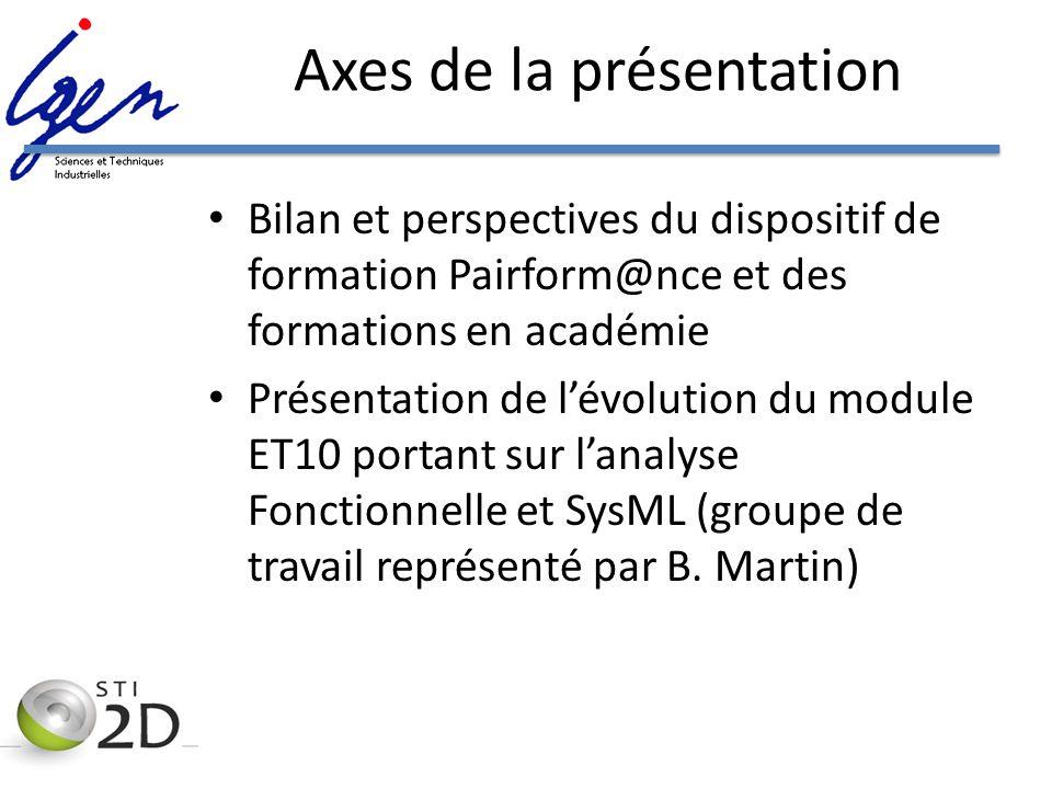 Axes de la présentation Bilan et perspectives du dispositif de formation Pairform@nce et des formations en académie Présentation de lévolution du modu