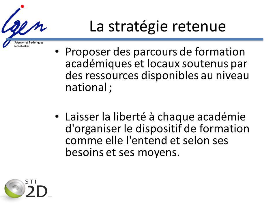La stratégie retenue Proposer des parcours de formation académiques et locaux soutenus par des ressources disponibles au niveau national ; Laisser la