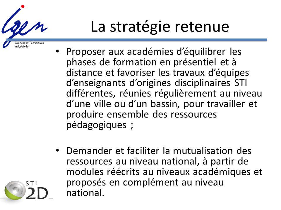 La stratégie retenue Proposer aux académies déquilibrer les phases de formation en présentiel et à distance et favoriser les travaux déquipes denseign