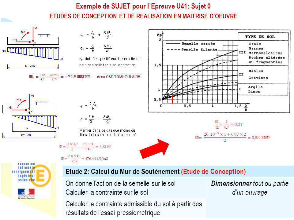 Retour au début Exemple de SUJET pour lEpreuve U41: Sujet 0 ETUDES DE CONCEPTION ET DE REALISATION EN MAITRISE DOEUVRE Rénovation du BTS Travaux Publics Etude 2: Calcul du Mur de Soutènement (Etude Conception-Préparation DCE) Stabilité Interne du Mur, Calculer les Moments Fléchissant en S1, S2, S3 et S4 que lon donnera ensuite à un ingénieur béton (U42).
