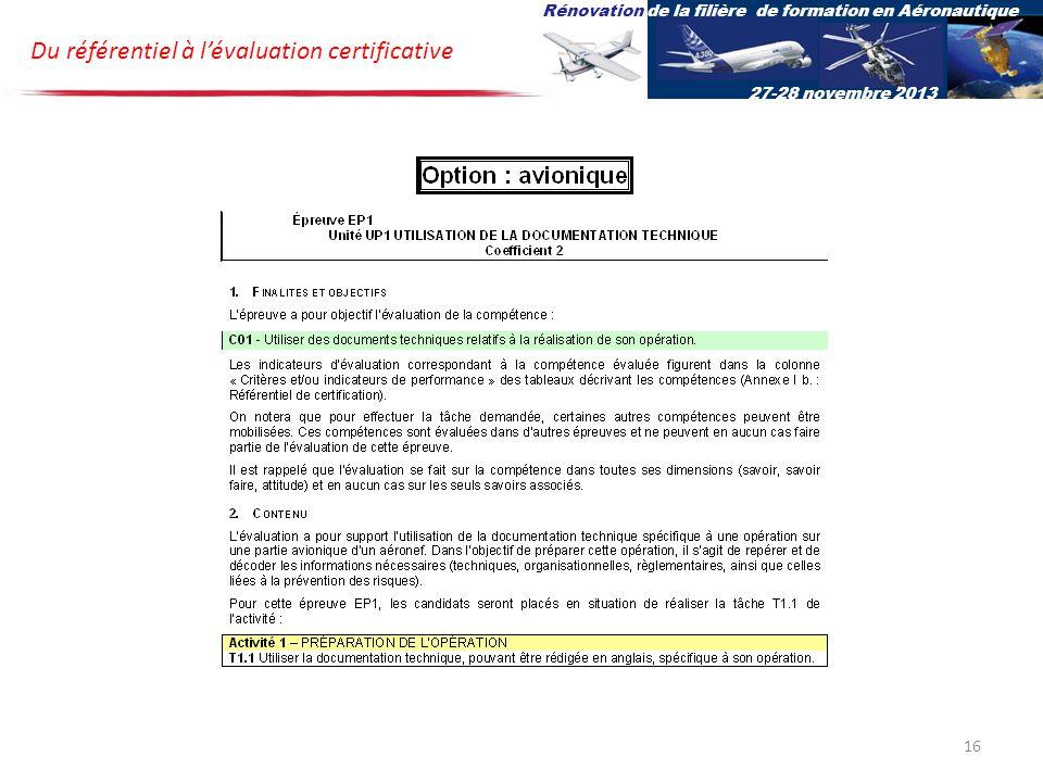 Du référentiel à lévaluation certificative Rénovation de la filière de formation en Aéronautique 27-28 novembre 2013 16