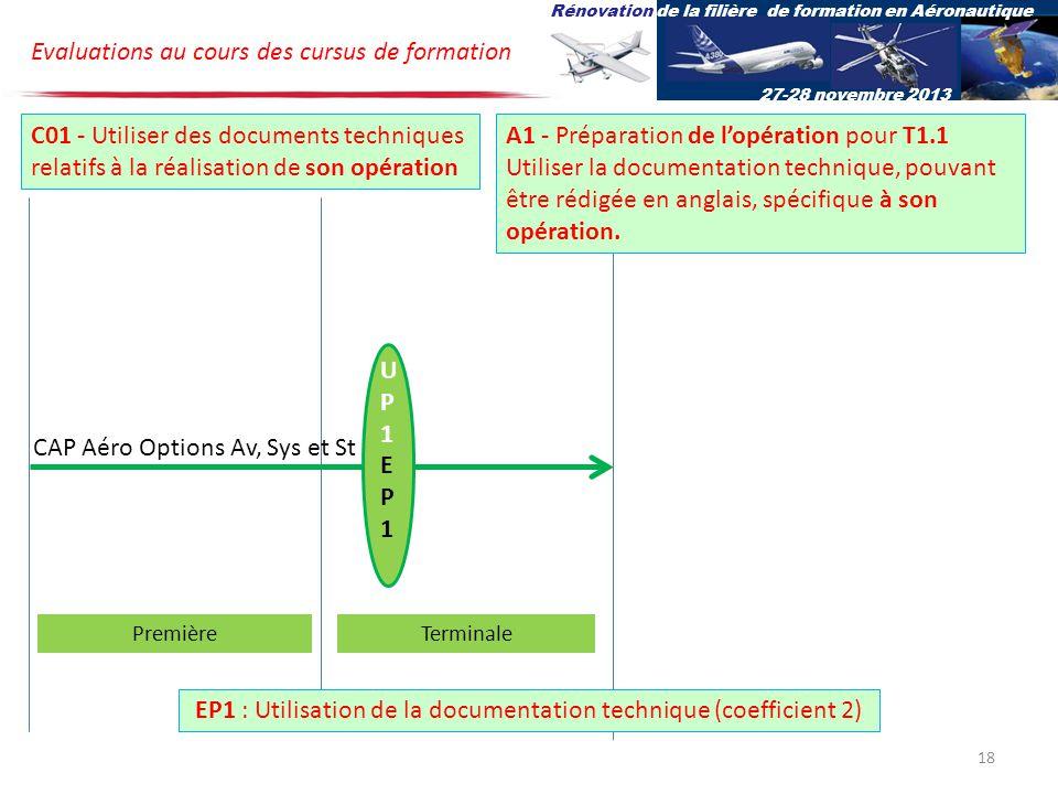 UP1EP1UP1EP1 CAP Aéro Options Av, Sys et St PremièreTerminale A1 - Préparation de lopération pour T1.1 Utiliser la documentation technique, pouvant être rédigée en anglais, spécifique à son opération.