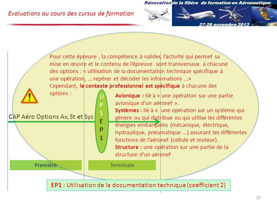 UP1EP1UP1EP1 CAP Aéro Options Av, St et Sys PremièreTerminale Pour cette épreuve, la compétence à valider, lactivité qui permet sa mise en œuvre et le contenu de lépreuve sont transversaux à chacune des options : « utilisation de la documentation technique spécifique à une opération, … repérer et décoder les informations …» Cependant, le contexte professionnel est spécifique à chacune des options : Avionique : lié à « une opération sur une partie avionique dun aéronef ».