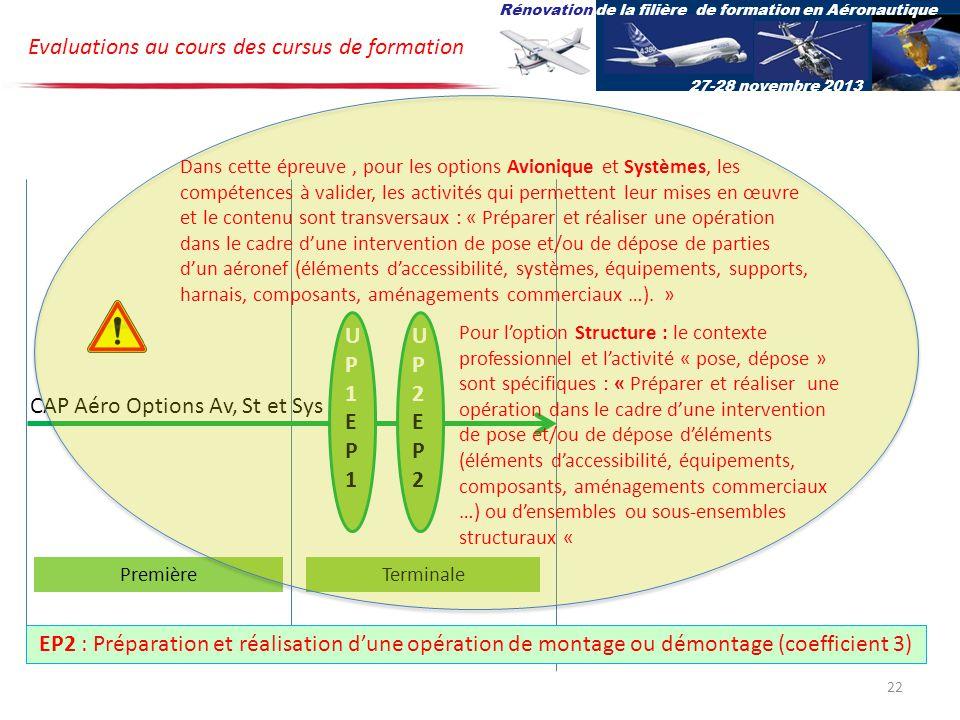 UP1EP1UP1EP1 UP2EP2UP2EP2 CAP Aéro Options Av, St et Sys PremièreTerminale Dans cette épreuve, pour les options Avionique et Systèmes, les compétences à valider, les activités qui permettent leur mises en œuvre et le contenu sont transversaux : « Préparer et réaliser une opération dans le cadre dune intervention de pose et/ou de dépose de parties dun aéronef (éléments daccessibilité, systèmes, équipements, supports, harnais, composants, aménagements commerciaux …).