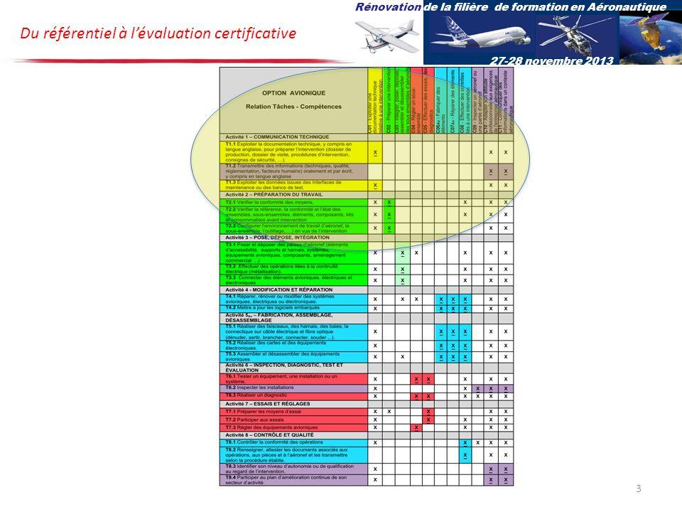 Du référentiel à lévaluation certificative Rénovation de la filière de formation en Aéronautique 27-28 novembre 2013 3
