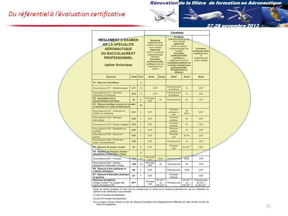 Du référentiel à lévaluation certificative Rénovation de la filière de formation en Aéronautique 27-28 novembre 2013 31