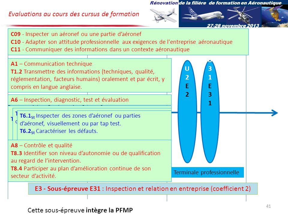Bac pro Aéro Options Av, Sys et St U2E2U2E2 U31E31U31E31 Terminale professionnelleSeconde professionnellePremière professionnelle E3 - Sous-épreuve E31 : Inspection et relation en entreprise (coefficient 2) C09 - Inspecter un aéronef ou une partie daéronef C10 - Adapter son attitude professionnelle aux exigences de l entreprise aéronautique C11 - Communiquer des informations dans un contexte aéronautique A1 – Communication technique T1.2 Transmettre des informations (techniques, qualité, réglementation, facteurs humains) oralement et par écrit, y compris en langue anglaise.