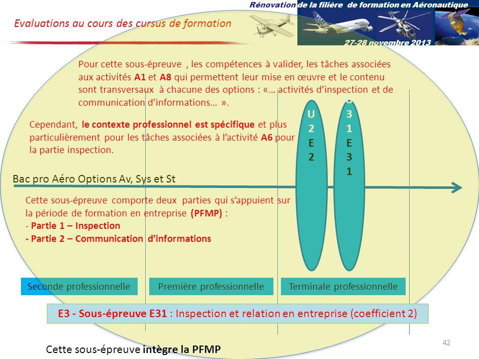 U2E2U2E2 U31E31U31E31 Bac pro Aéro Options Av, Sys et St Evaluations au cours des cursus de formation Rénovation de la filière de formation en Aéronautique 27-28 novembre 2013 Terminale professionnelleSeconde professionnellePremière professionnelle Pour cette sous-épreuve, les compétences à valider, les tâches associées aux activités A1 et A8 qui permettent leur mise en œuvre et le contenu sont transversaux à chacune des options : «… activités dinspection et de communication dinformations… ».