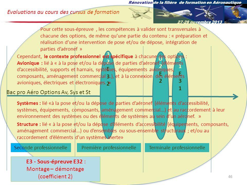 Bac pro Aéro Options Av, Sys et St U2E2U2E2 U32E32U32E32 U31E31U31E31 Evaluations au cours des cursus de formation Rénovation de la filière de formation en Aéronautique 27-28 novembre 2013 Terminale professionnelleSeconde professionnellePremière professionnelle E3 - Sous-épreuve E32 : Montage – démontage (coefficient 2) Pour cette sous-épreuve, les compétences à valider sont transversales à chacune des options, de même quune partie du contenu : « préparation et réalisation dune intervention de pose et/ou de dépose, intégration de parties daéronef » Cependant, le contexte professionnel est spécifique à chacune des options : Avionique : lié à « à la pose et/ou la dépose de parties daéronef (éléments daccessibilité, supports et harnais, systèmes, équipements avioniques, composants, aménagement commercial …), et à la connexion des éléments avioniques, électriques et électroniques.