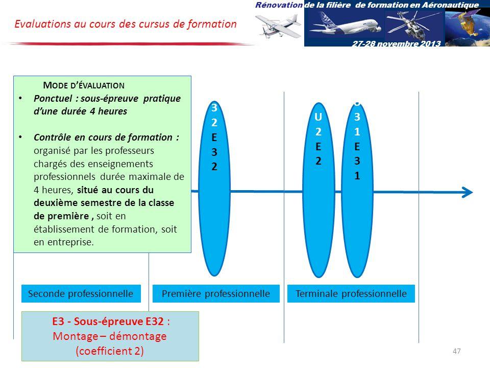 U32E32U32E32 U2E2U2E2 U31E31U31E31 Bac pro Aéro Options Av, Sys et St Evaluations au cours des cursus de formation Rénovation de la filière de formation en Aéronautique 27-28 novembre 2013 Terminale professionnelleSeconde professionnellePremière professionnelle E3 - Sous-épreuve E32 : Montage – démontage (coefficient 2) M ODE D ÉVALUATION Ponctuel : sous-épreuve pratique dune durée 4 heures Contrôle en cours de formation : organisé par les professeurs chargés des enseignements professionnels durée maximale de 4 heures, situé au cours du deuxième semestre de la classe de première, soit en établissement de formation, soit en entreprise.